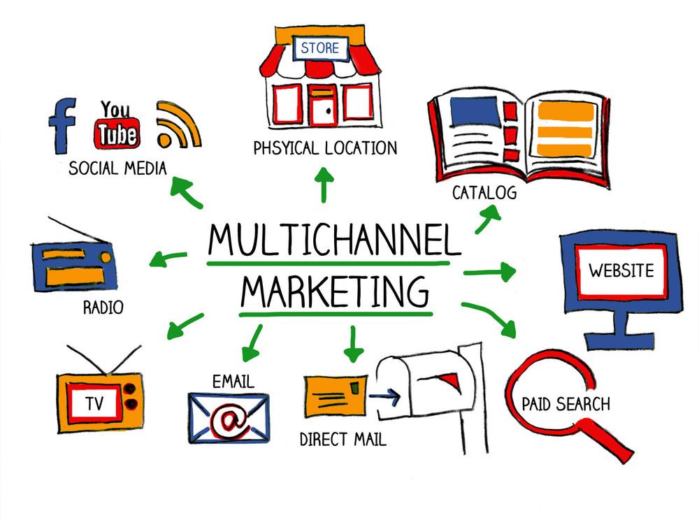 کانال بازاریابی,آژانس بازارایابی سرینو,,